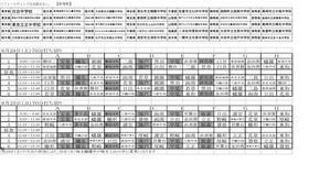 平成29年度群馬県強化大会組み合わせ  - Tax-accountant-office ソフトボールブログ