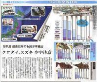 東日本の魚は今 /こちら原発取材班 東京新聞 - 瀬戸の風
