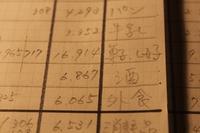 6月の食費が予算オーバーになったわけ - これが、わが家の家計簿です