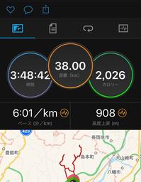 本日の練習 - 村岡で勇者になるまでの記録