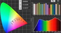 ezSpectra 815Vの偏光依存性(II) - ミクロ・マクロ・時々風景