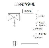 三河稲荷神社 - 社叢見守り隊