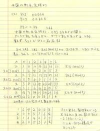 中国の剰余定理より - ワイドスクリーン・マセマティカ