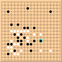DeepZenGo対『GodMoves』の記事で分析 - わたらせ