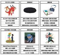 【雑記】12のテンプレート、カード版 - セメタリープライム2