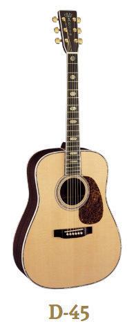 高額ギター購入への長い道のり その12 【 神は我を見捨てたか! 】 - Kamakura Guitar