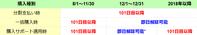 au SIMロック解除条件緩和の8月1日に向けて Xperia XZ SOV34の白ロムが買い時 - 白ロム転売法