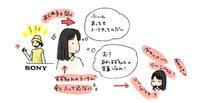 PHOTONEXT 本番! - エコ ブログ