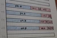 「なんとかなるもの」と「なんともならないもの」 - これが、わが家の家計簿です