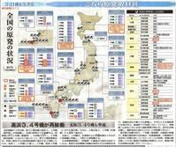 全国の原発の状況 /こちら原発取材班 東京新聞 - 瀬戸の風
