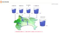 渇水 - ワイドスクリーン・マセマティカ