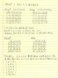 (z/5z)*とz/4zが同型であること - ワイドスクリーン・マセマティカ