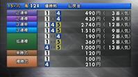 (丸亀12R)SG第22回オーシャンカップ優勝戦 - Macと日本酒とGISのブログ