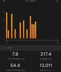 練習記録 7月前半 - 村岡で勇者になるまでの記録