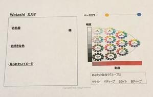 「似合う色」と「見られたいイメージ」 - 中村 維子のカッコイイ50代になる為のメモブログ