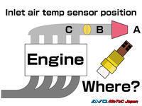 吸気温度センサーの取り付け位置 - AVO/MoTeC Japanのブログ(News)