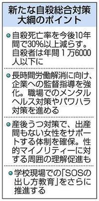 厚生労働省 トピック別リンク 2017-7 - 前から後ろから!