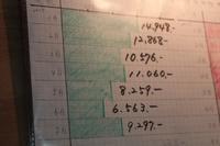 光熱費 7月 - これが、わが家の家計簿です