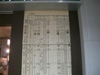 【店内探訪】神田鐵道倶楽部に行ってきました - Joh3の気まぐれ鉄道日記