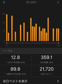 練習記録 7月〆 - 村岡で勇者になるまでの記録