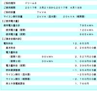 電気代平成29年4月分、5月分、6月分、7月分 - eihoのブログ
