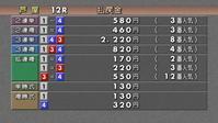 (芦屋12R)G1第31回レディースチャンピオン優勝戦 - Macと日本酒とGISのブログ