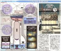 F1、1号機 核燃料の今 ロボット調査でデブリ確認できず/こちら原発取材班 東京新聞 - 瀬戸の風