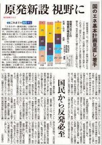 原発新設視野に 国のエネ基本計画見直し着手 国民から反発必至 / 東京新聞 /原発はいずれゼロになるが - 瀬戸の風