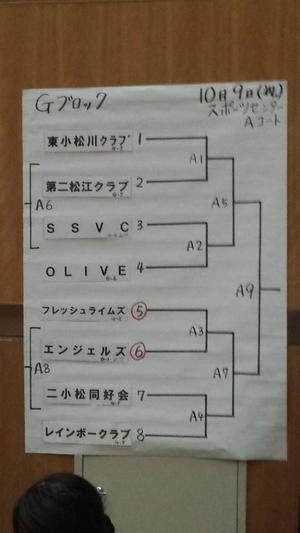 暑いけどさ - おばさん的排球道 ~第二松江クラブのブログだよっ!~