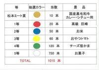 8/19ガラポン抽選会 - 埼玉県魚市場「市場あれこれ」