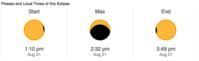 8月21日の日食、トロントではどのように見えるの? - Education Prime 留学カウンセラー日記