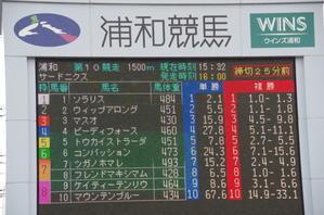 ビーディフォース 67戦目@浦和競馬場 10R2017.8.16 -
