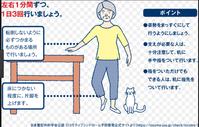 骨密度測定 - シニアMasakoの日々