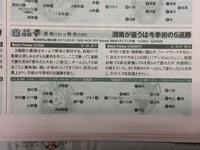 今日は熊本戦 - 湘南☆浪漫