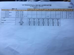 四国インカレ団体戦に行ってきました!! - 徳島大学ヨット部ログ!!