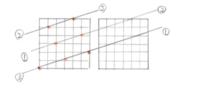 トーラス上の幾何学 2 - ワイドスクリーン・マセマティカ