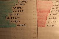 光熱費 8月 - これが、わが家の家計簿です