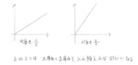 トーラス上の幾何学 3 - ワイドスクリーン・マセマティカ