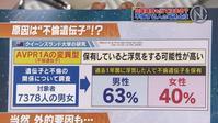 TBS 報道特集 28 - 風に吹かれてすっ飛んで ノノ(ノ`Д´)ノ ネタ帳