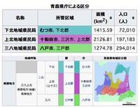 【東京より費用2倍・時間3倍「近くて遠い」青森-北海道】 - 性能とデザイン いい家大研究