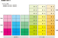 染色講座の台割り - 『かくや』 つまみ細工のアクセサリー