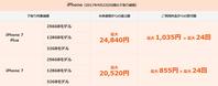 iPhone8発表前後でiPhone7の買取額はどう変わったか キャリアの下取りプログラム価格 - 白ロム転売法