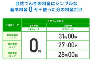 ソフトバンク 基本料金0円の電気プラン「自然でんき」はおうち割セットが使えず - 白ロム転売法