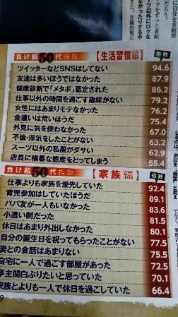 No.3665 9月21日(木):これは笑った「負け組50代」 - 遠藤一佳のブログ「自分の人生」をやろう!
