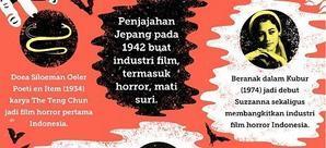 Ouw Peh Tjoa (1934) - exblog インドネシア語の中庭ノート