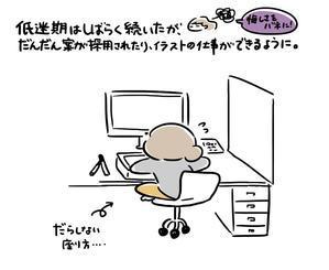 やりがいVSストレス - YO!YOPPARAI.
