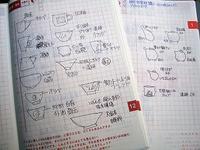 ■作陶の記録~ノートつけてますか? - 陶芸ブログ・さるのやきもの