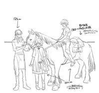 馬資料 - 山田南平Blog