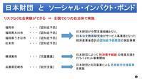 『SIBと日本財団 』一般質問ダイジェスト 12月議会2016 ⑰ - 田島けんどう official blog