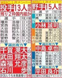 侍ジャパン残すは2枠、明日はトップリーグ最終節、ジャンプ女子W杯 - 【本音トーク】パート2(スポーツ観戦記事など)